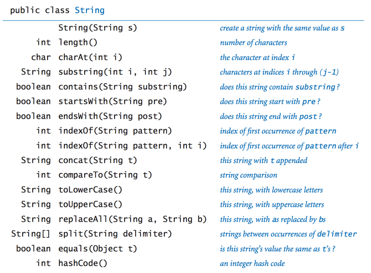 String Operations In Java Using Or Operator On String In Java